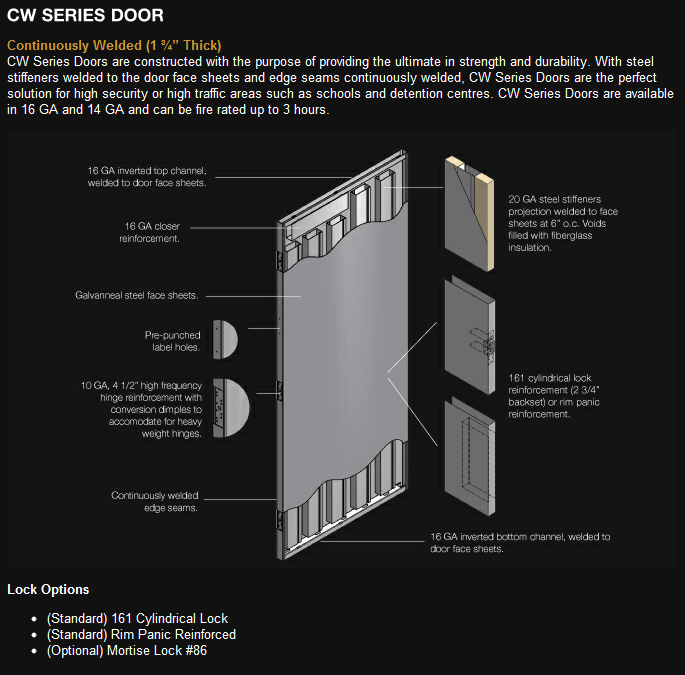 vision cw series commercial door